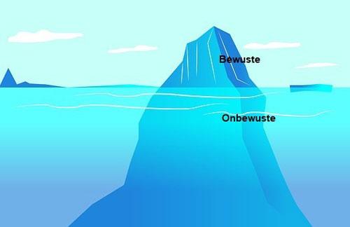 hypnotherapie-bewuste-en-onbewuste